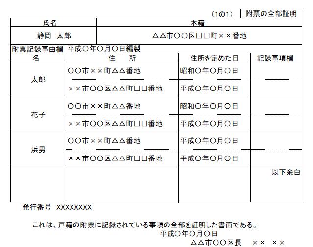 戸籍の附票(見本)